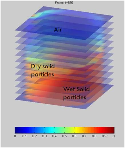ECVT imaging of drying process of solid particles