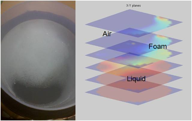 ECVT imaging of water-foam system (RIGHT); LEFT is the photograph of the water-foam system